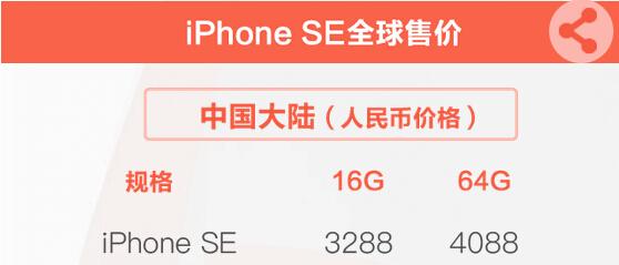 绝不开玩笑 iPhone SE推出的各种反应
