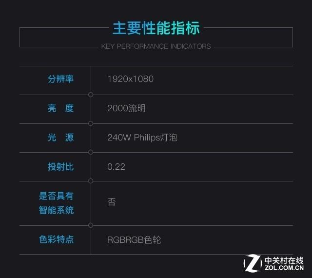 不一样的色彩体验 优派PX800HD投影评测