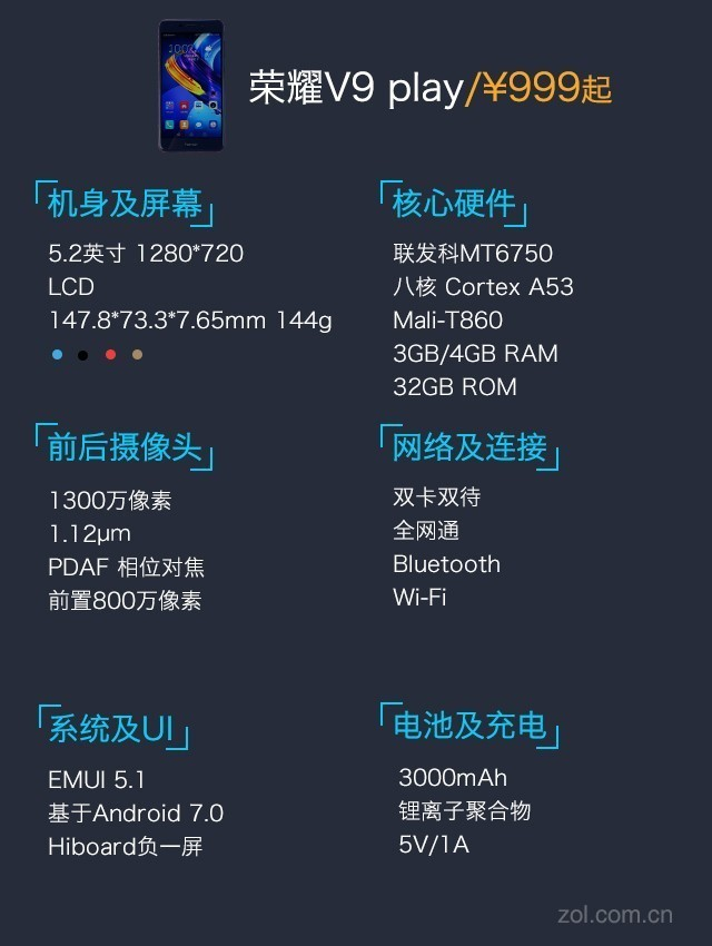 荣耀V9 play评测:4GB运存年轻新选择(发布会结束发)