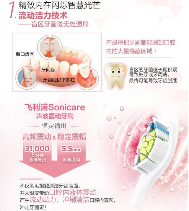 年末为健康投资 哪些电动牙刷更懂你的口腔