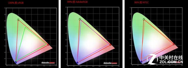 画质可能是宇宙最屌 飞利浦5K液晶评测