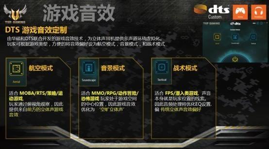 电竞新风尚 华硕推出电竞特工系列主板