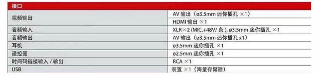 定位专业婚庆神器 JVC HM360摄像机评测