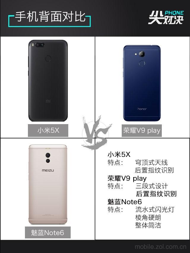 魅族./荣耀/小米 互联网TOP3齐聚千元机