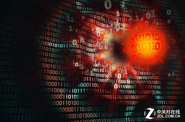 在网络安全防护中 人工智能重要性凸显