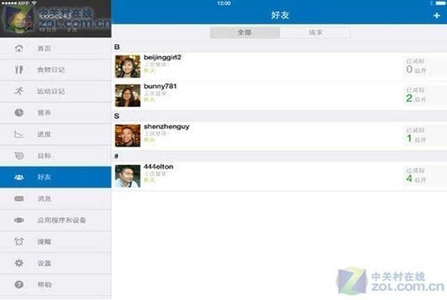 11.21佳软推荐:好玩减肥健身的5款App
