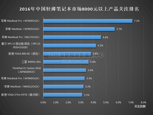 晴天霹雳!2016年电脑市场到底怎么了?