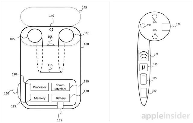 苹果AirPods研发了多久?(图来自pocketlint) 根据美国专利商标局今天公布的一项专利显示,苹果AirPods的研发从2015年便已经开始。该专利被称为无线音频输出设备,专利介绍了一种两个无线耳机互相通信的方法,同时还有可以充电的收纳盒以及配对主设备,比如iPhone。 该专利即AirPods的技术专利,AirPods提供了两个真正的无线耳机,同时收纳盒还可以作为充电盒使用。每个AirPod都有自己的处理器和通信芯片,也就是W1,其他传感器包括距离感应器、加速度传感器等。除了一些苹果定制的