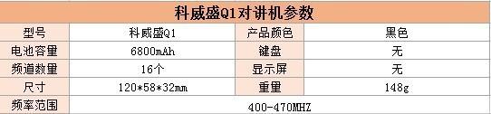 结伴出游必备 本周京东热门对讲机TOP10