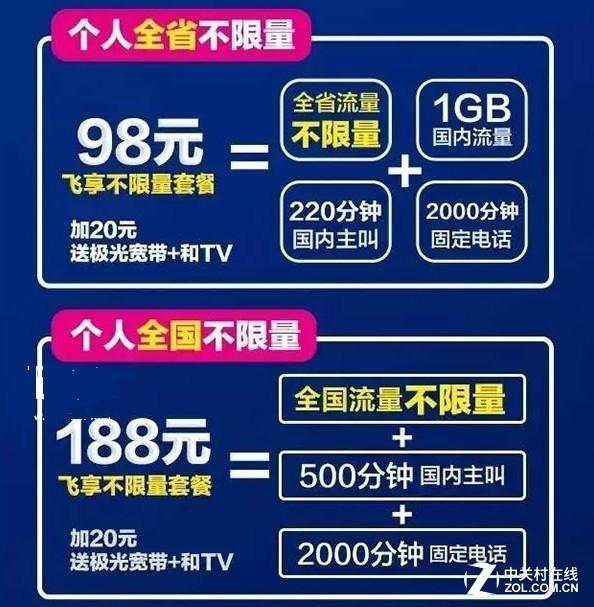 无限流量来到 其实有钱也难买网络带宽