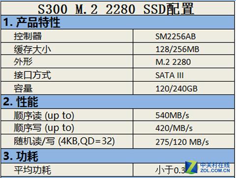 短小精悍 金泰克固态S300 M.2 2280
