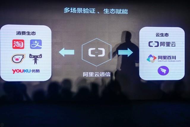 阿里云通信重装上线 带领云通信进入2.0时代