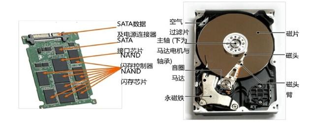 MAIWO存储学堂:SSD固态硬盘发展史!