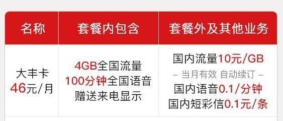 """又来一个! 中国联通携手顺丰推""""大丰卡"""""""