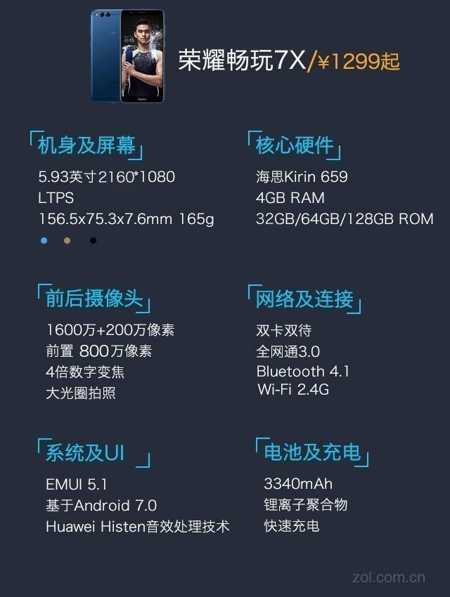 荣耀畅玩7X上手:千元全面屏CEO亲手摔