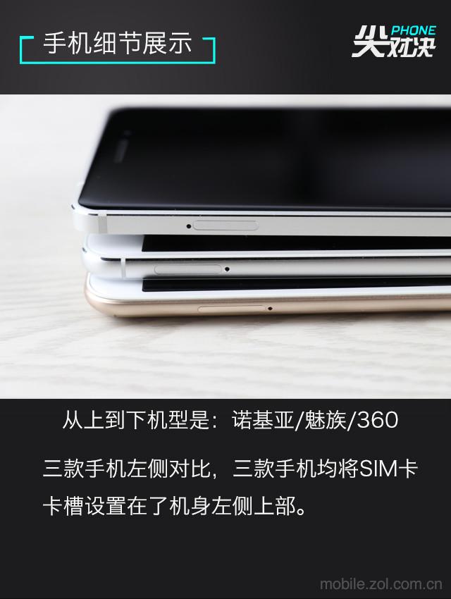1.5K+哪个值 诺基亚6/魅蓝X/360 N5对决
