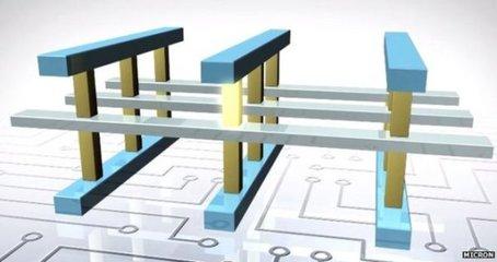 规模化产业化集群化 解读2016年SSD市场