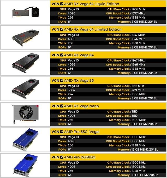 一次出5款 AMD Radeon RX Vega家族一览