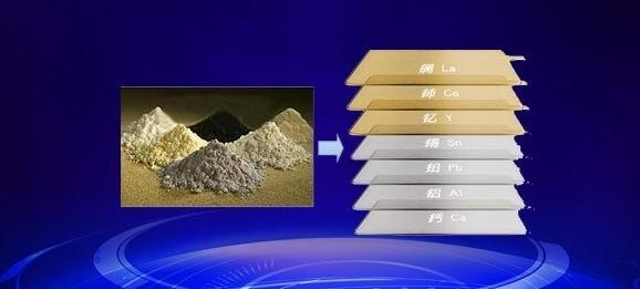 稀土+碳技术获突破 海宝引领产业未来