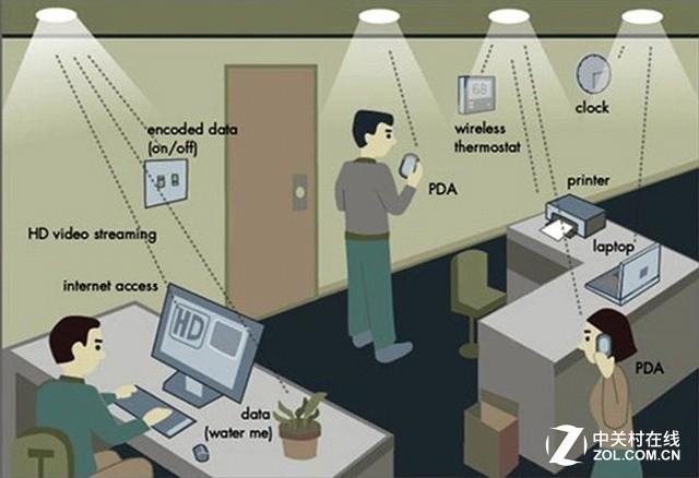 开灯就上网!秒杀WiFi的可见光通信来啦