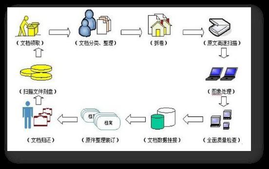 柯尼卡美能达助力推进数字化交付进程