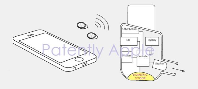 苹果新专利 AirPods能监测你的喜怒哀乐