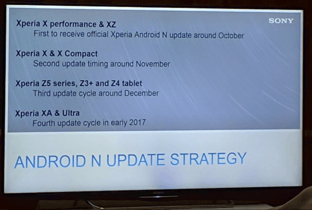 索尼Xperia XZ/X Performance将更新7.0