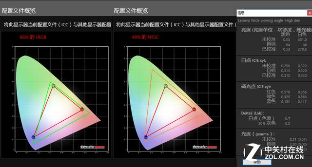 显示图像3a02电路图