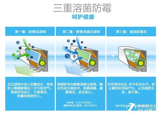 21分贝超静音,让您静享舒适生活   三菱重工永远坚持品质和技术标准对待每一台空调,所有产品均由日本三菱重工采用先进技术统一规划、设计、测试和鉴定,全球每一间工厂均按照IEC国际标准、JIS日本工业标准和GB国标进行。三菱重工建立的空气动力学实验室,为大至航空航天、小至家用空调的各种产品提供技术方面的强大后盾;采用复合欧盟标准的环保材料,对各种有害物质含量严格控制,90%以上的物质可回收,真正实现低碳环保。