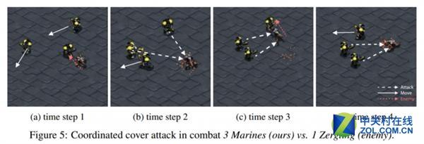阿里最新AI:玩星际争霸堪比人类操作