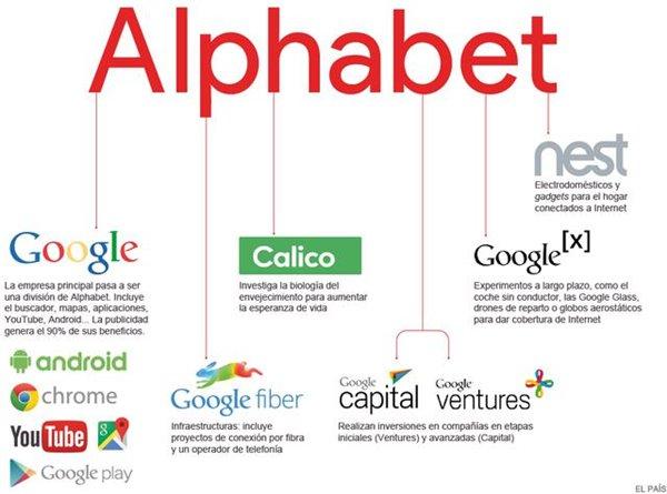 净利润超42亿美元 谷歌母公司发Q1财报
