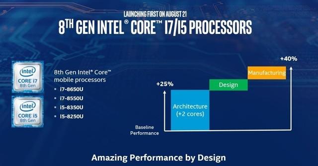 8代酷睿桌面CPU价格曝光 i7-8700K要3千