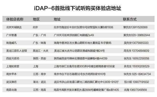 支持网播功能,Cayin iDAP-6数字转盘正式上市