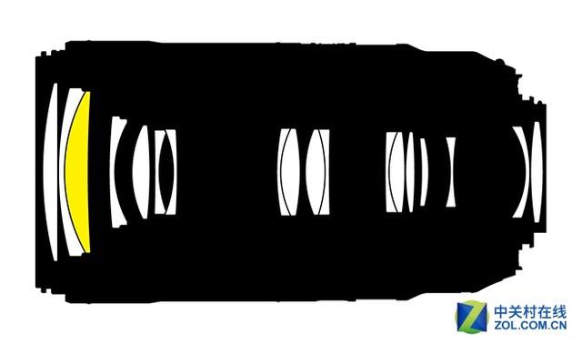 尼康正式发布AF-P 70-300/4.5-5.6镜头