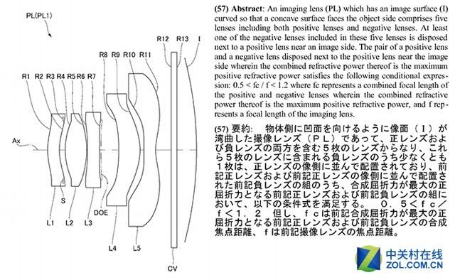 开始自主研发 尼康公布曲面传感器专利