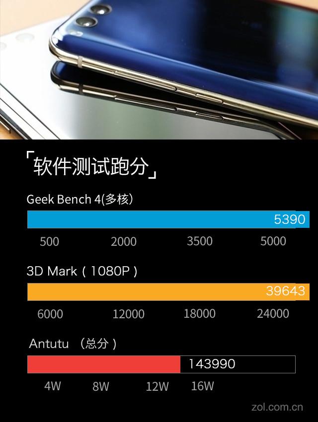 """小米6评测:告你涨价500元""""有待观察"""""""