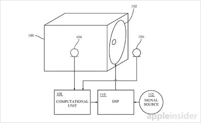 苹果再获扬声器专利 或将用到HomePod上