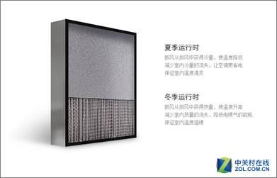 远大开启壁挂新风新时代 FE6新品上市