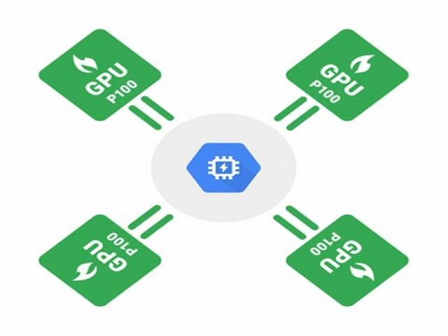 谷歌放福利:云平台GPU使用价格降低36%