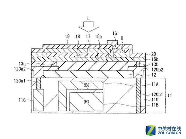 类Foveon结构 索尼公布有机传感器专利