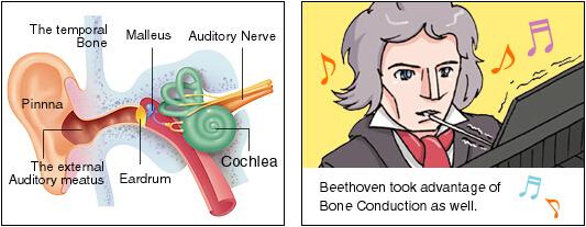 起源于18世纪 骨传导耳机你体验过吗?