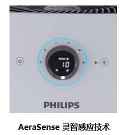 """飞利浦携手李晨,共同关注""""我们""""的清洁空气"""