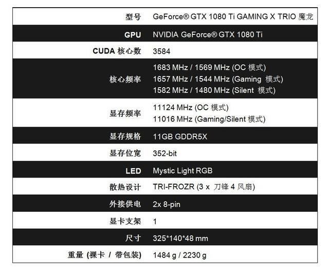微星发布GTX 1080 TI GAMING X TRIO魔龙显卡