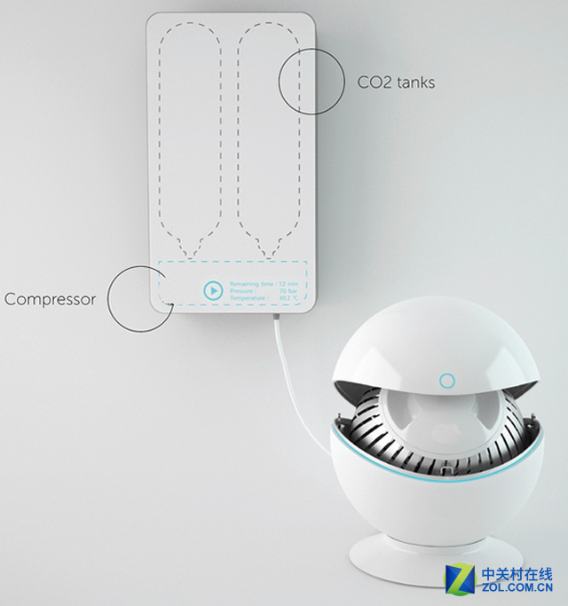 创意新概念洗衣机 竟然无需水和洗涤剂