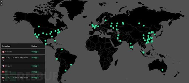 三招K.O.席卷全球的WanaCry永恒之蓝病毒