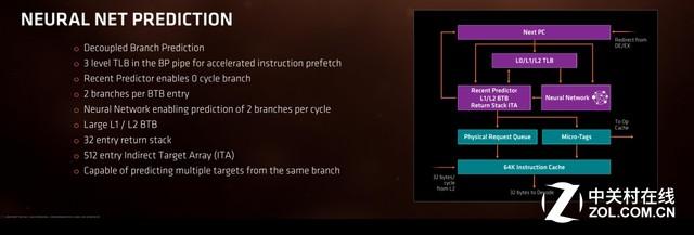 瑕不掩瑜 锐龙AMD Ryzen存储性能测试