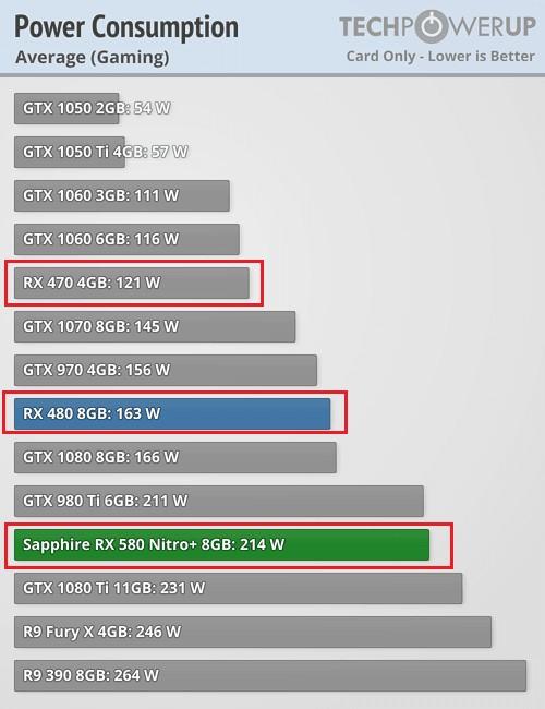 比特币疯涨 GX1100 80+电源助你稳挖矿