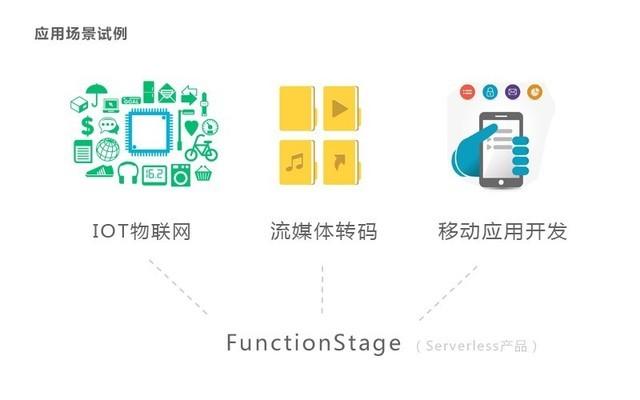 华为云FunctionStage公测