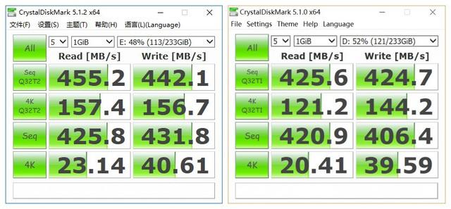 瑕不掩瑜 锐龙AMD Ryzen存储性能首测