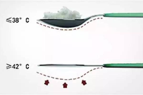 Deformable Spoon可检测温度的安全汤勺